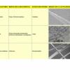 El insht nos detalla clasificación de fibras según su toxicidad